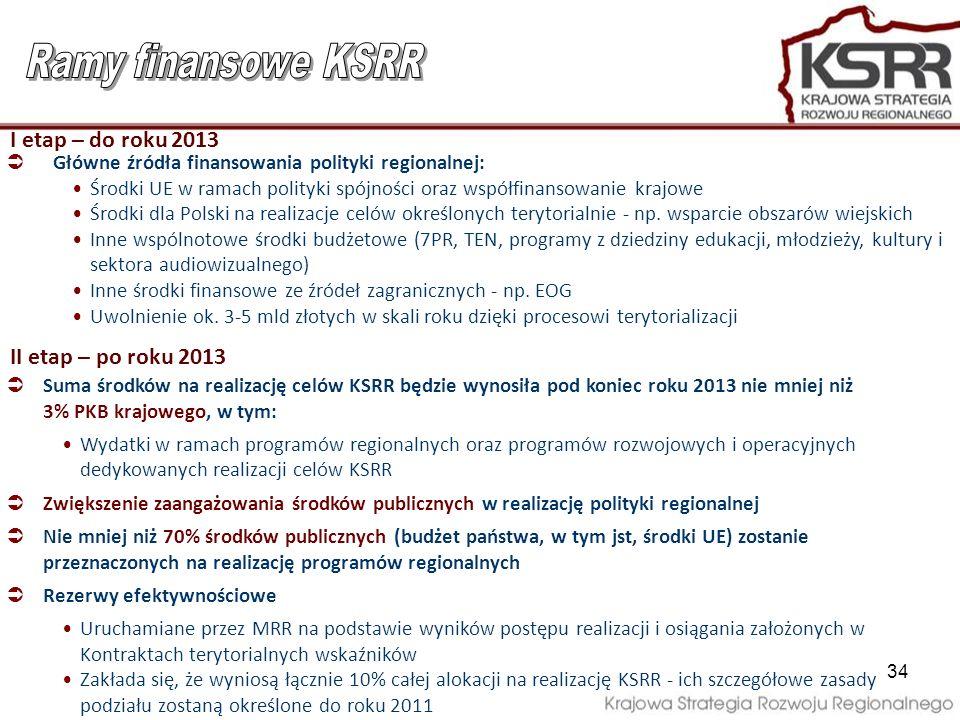 Ramy finansowe KSRR I etap – do roku 2013 II etap – po roku 2013