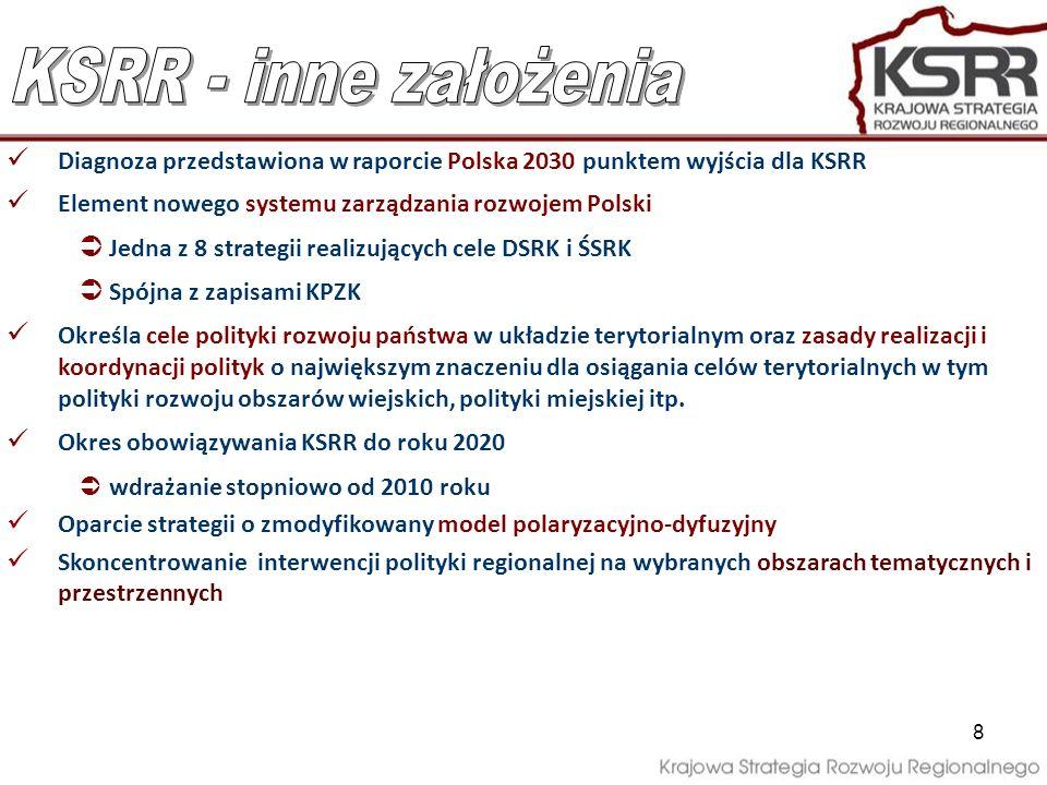 KSRR - inne założenia Diagnoza przedstawiona w raporcie Polska 2030 punktem wyjścia dla KSRR. Element nowego systemu zarządzania rozwojem Polski.