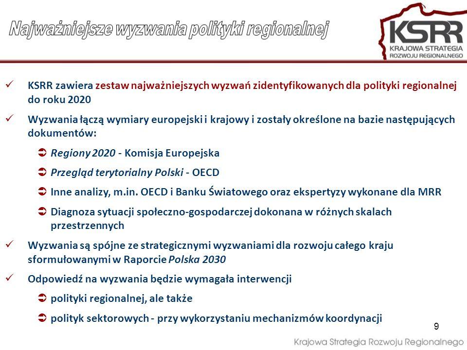 Najważniejsze wyzwania polityki regionalnej