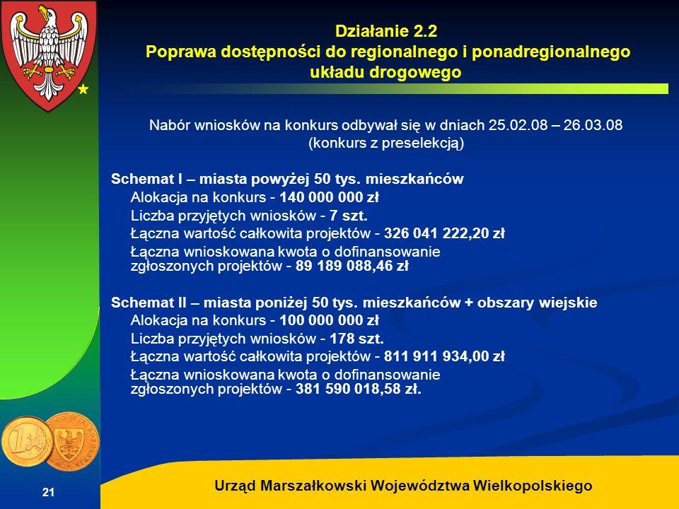 Działanie 2.2 Poprawa dostępności do regionalnego i ponadregionalnego układu drogowego