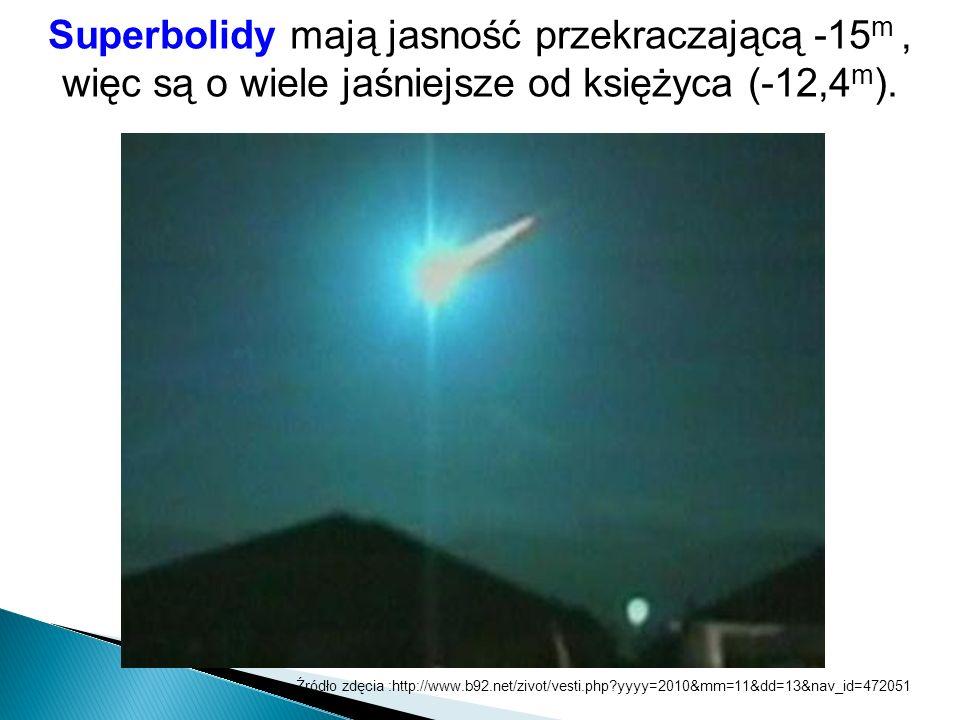 Superbolidy mają jasność przekraczającą -15m , więc są o wiele jaśniejsze od księżyca (-12,4m).
