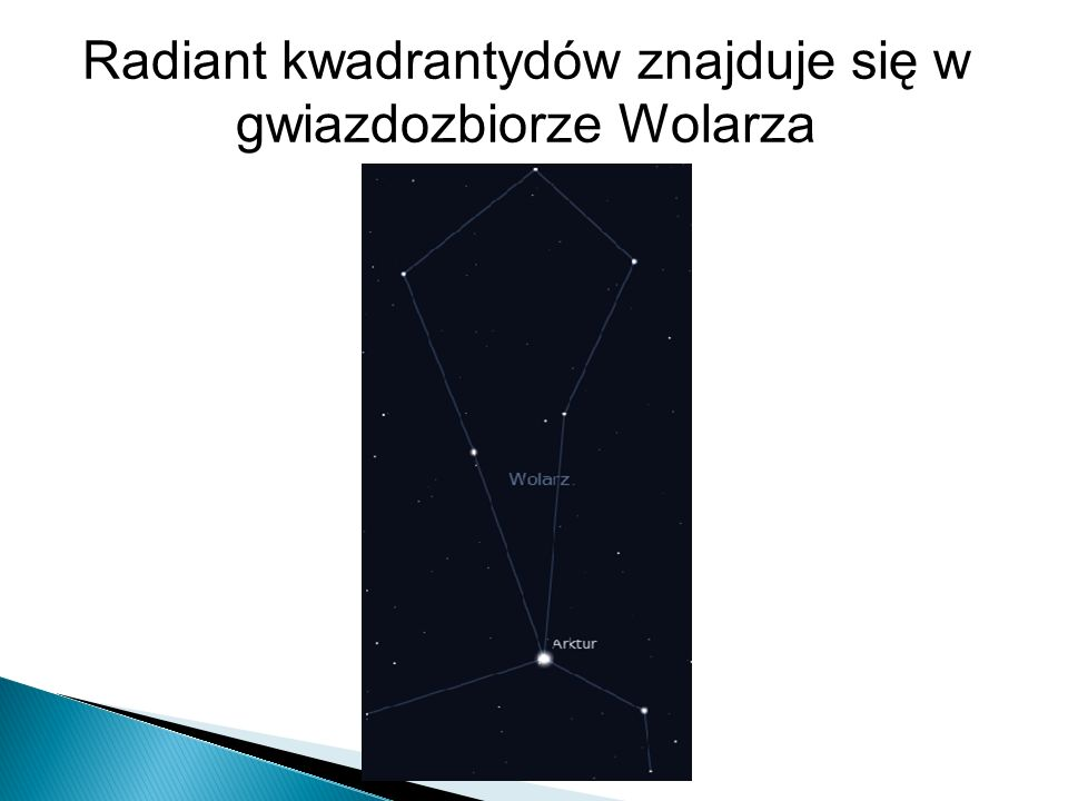 Radiant kwadrantydów znajduje się w gwiazdozbiorze Wolarza