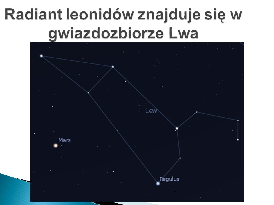 Radiant leonidów znajduje się w gwiazdozbiorze Lwa