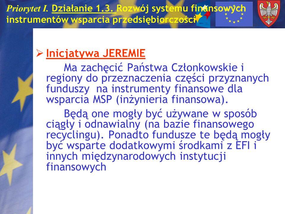 Priorytet I. Działanie 1.3. Rozwój systemu finansowych instrumentów wsparcia przedsiębiorczości