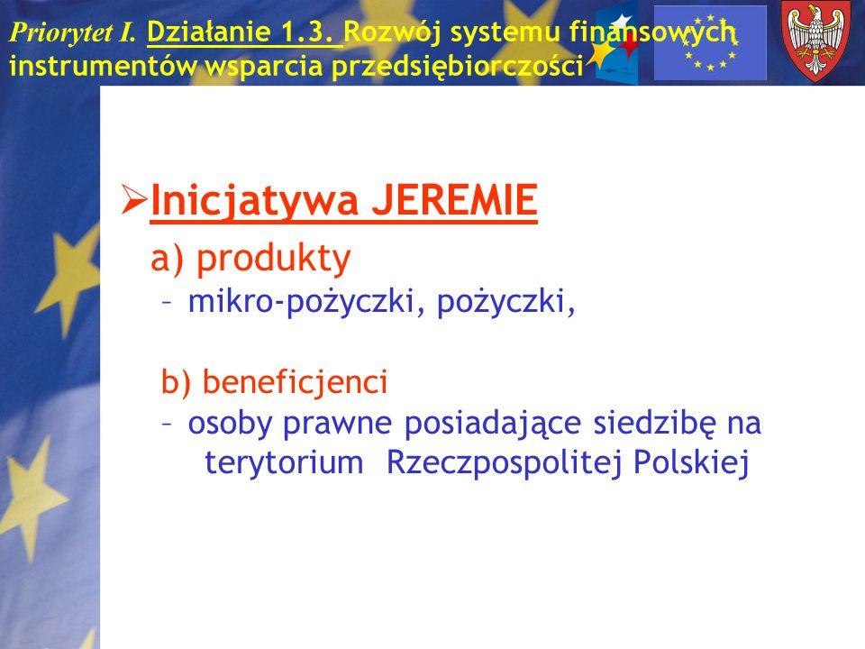 Inicjatywa JEREMIE a) produkty mikro-pożyczki, pożyczki,