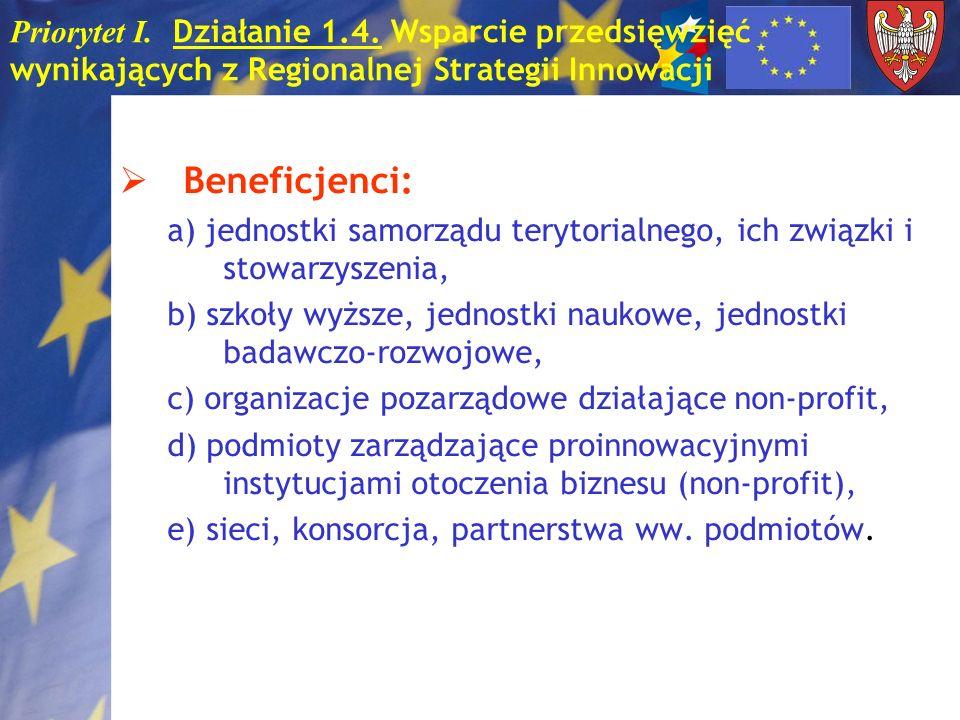 Priorytet I. Działanie 1.4. Wsparcie przedsięwzięć wynikających z Regionalnej Strategii Innowacji