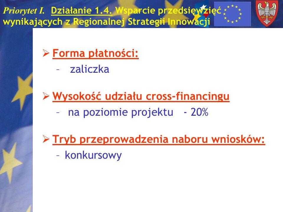 Wysokość udziału cross-financingu na poziomie projektu - 20%