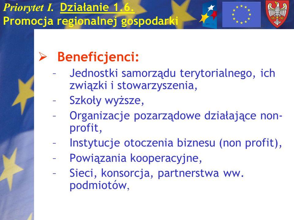 Priorytet I. Działanie 1.6. Promocja regionalnej gospodarki