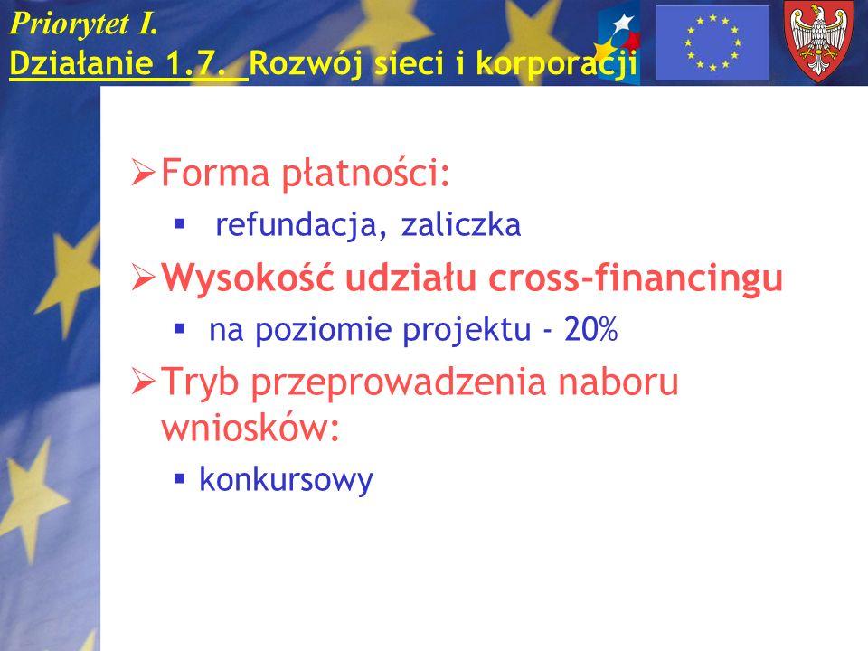 Priorytet I. Działanie 1.7. Rozwój sieci i korporacji