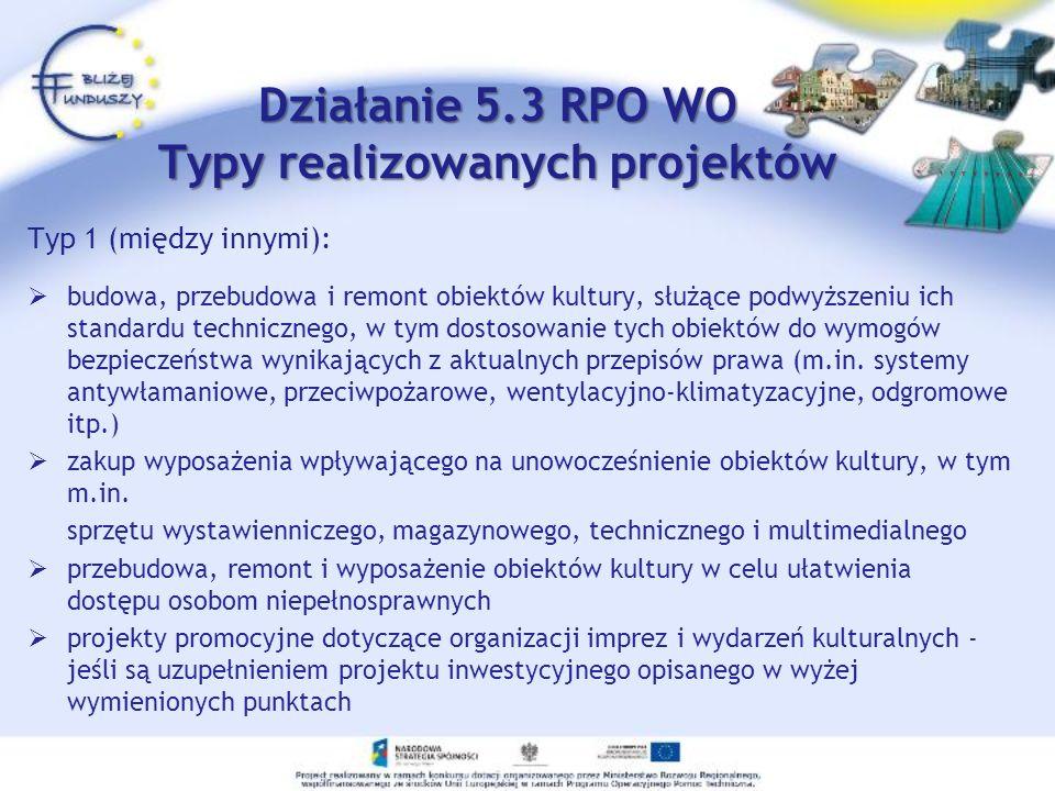 Działanie 5.3 RPO WO Typy realizowanych projektów
