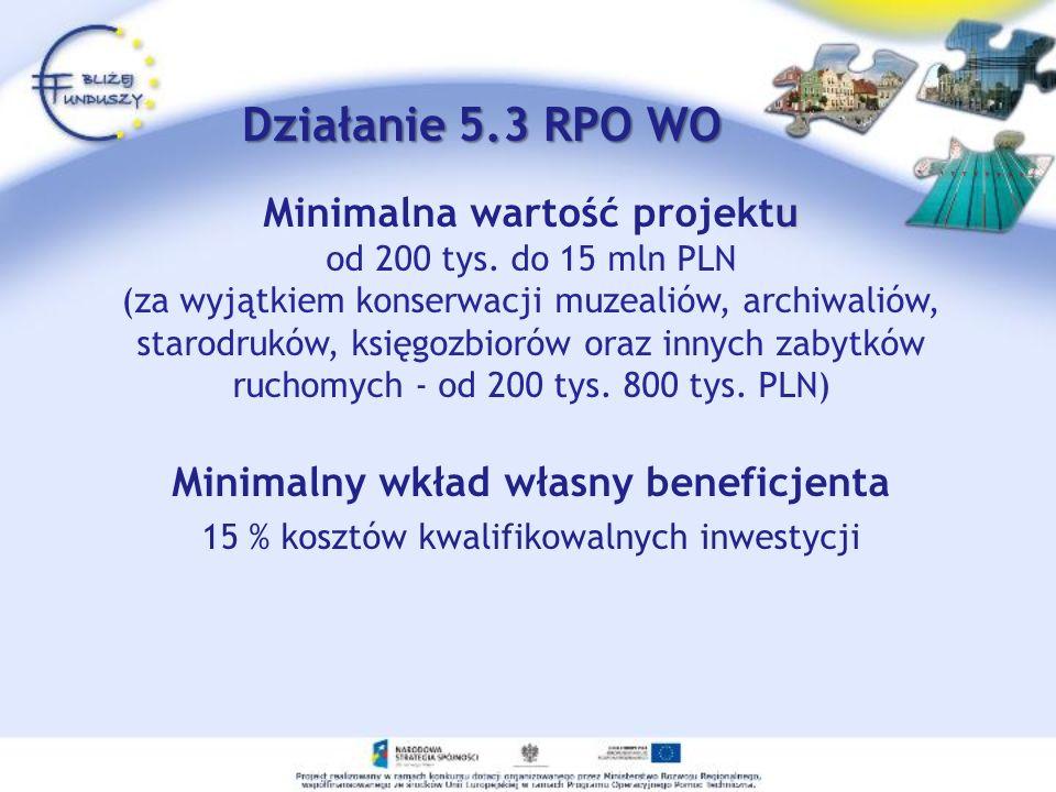 Minimalna wartość projektu Minimalny wkład własny beneficjenta