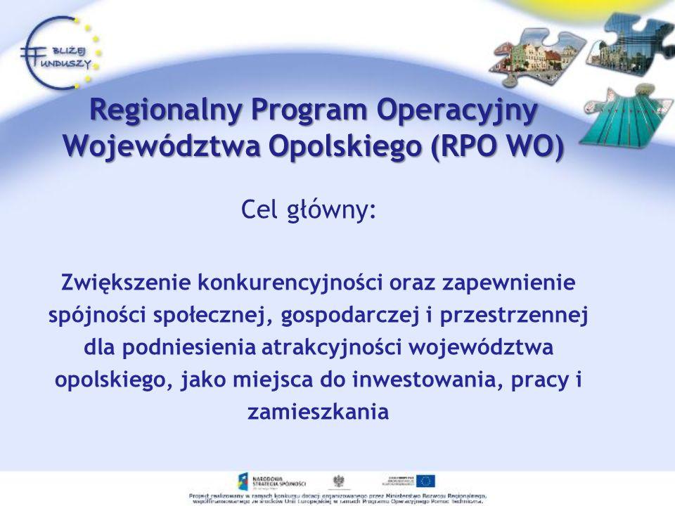 Regionalny Program Operacyjny Województwa Opolskiego (RPO WO)