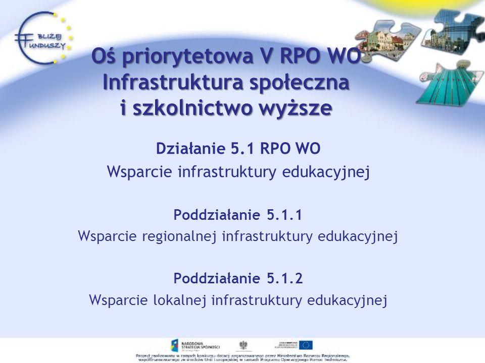 Oś priorytetowa V RPO WO Infrastruktura społeczna i szkolnictwo wyższe