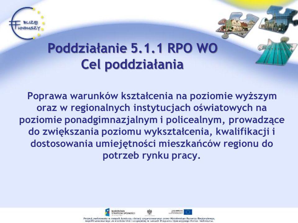 Poddziałanie 5.1.1 RPO WO Cel poddziałania