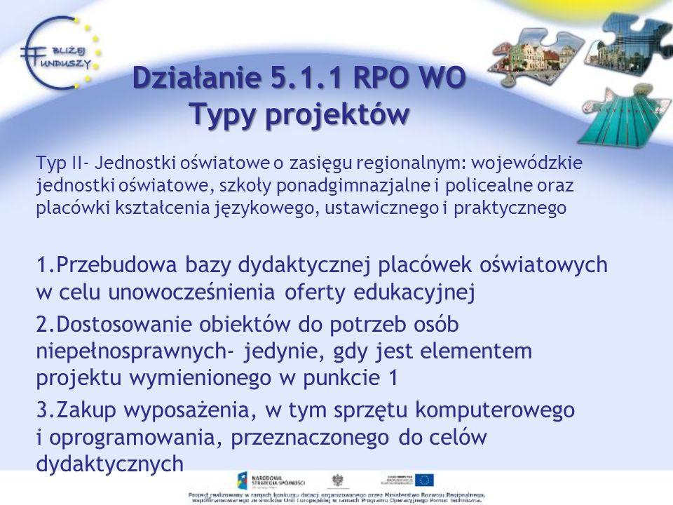 Działanie 5.1.1 RPO WO Typy projektów