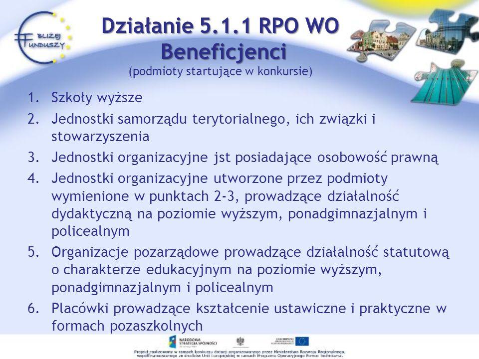 Działanie 5.1.1 RPO WO Beneficjenci (podmioty startujące w konkursie)