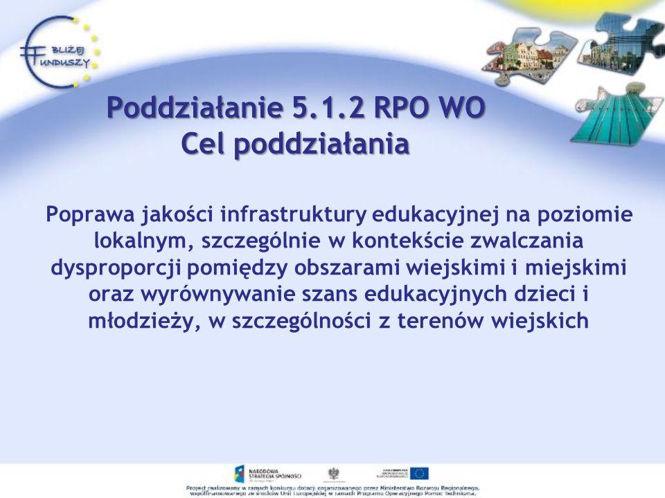 Poddziałanie 5.1.2 RPO WO Cel poddziałania
