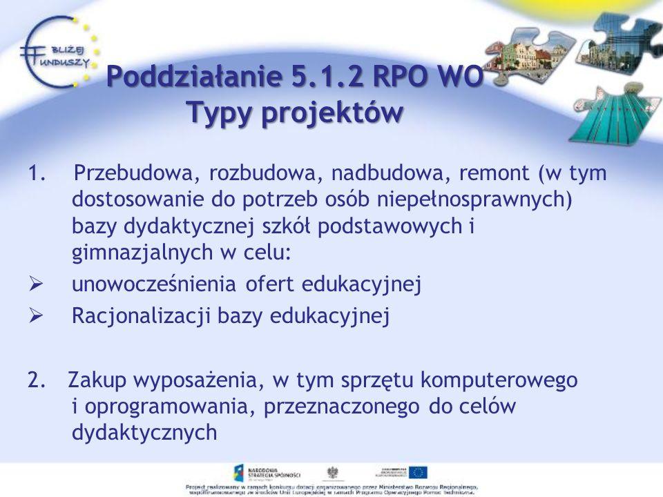 Poddziałanie 5.1.2 RPO WO Typy projektów