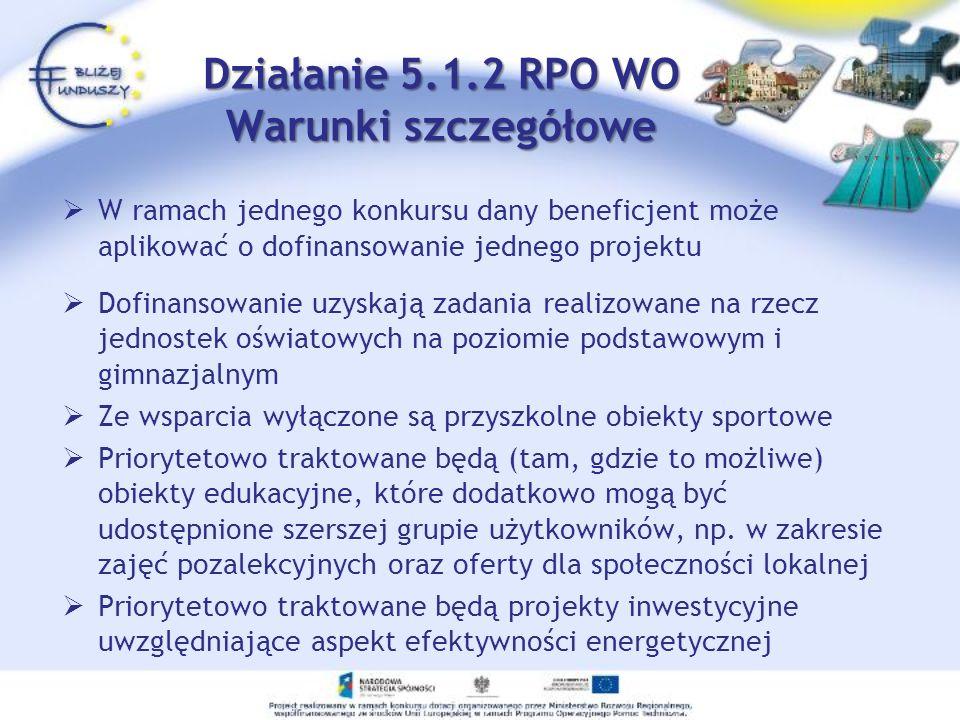 Działanie 5.1.2 RPO WO Warunki szczegółowe