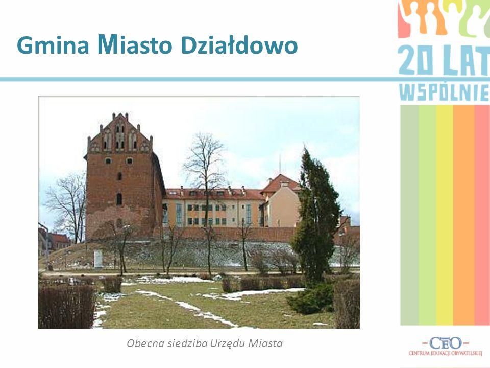 Gmina Miasto Działdowo