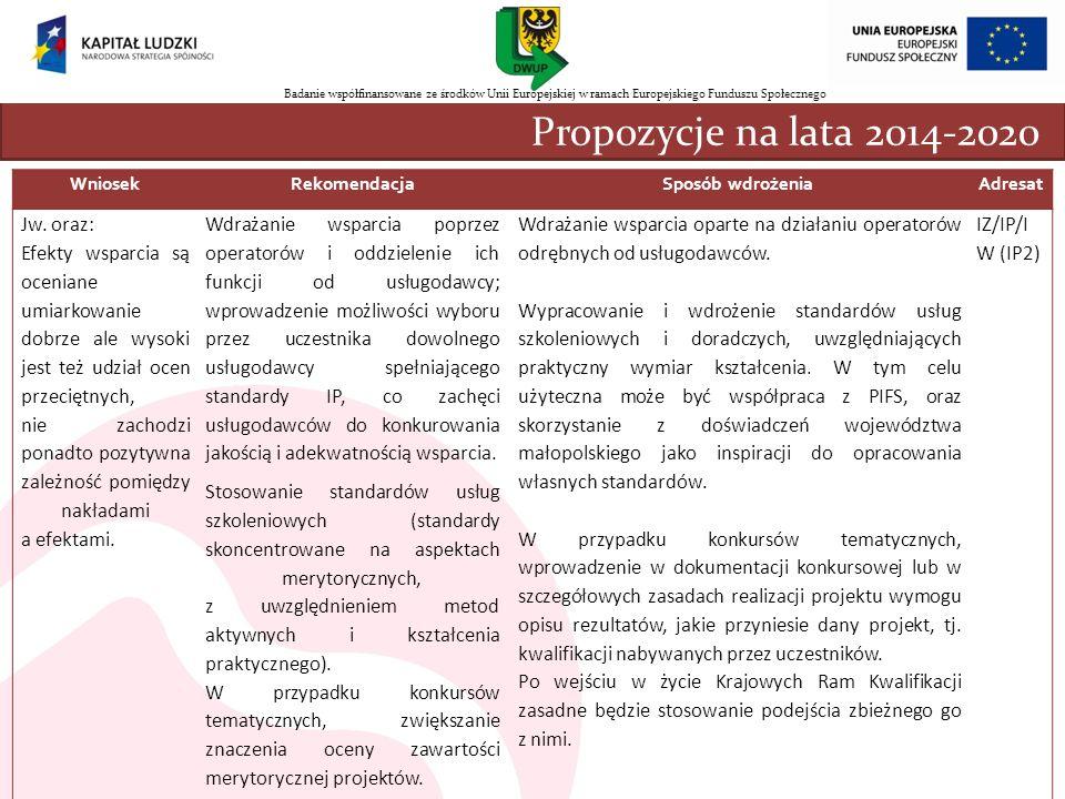 nnn Propozycje na lata 2014-2020 Jw. oraz:
