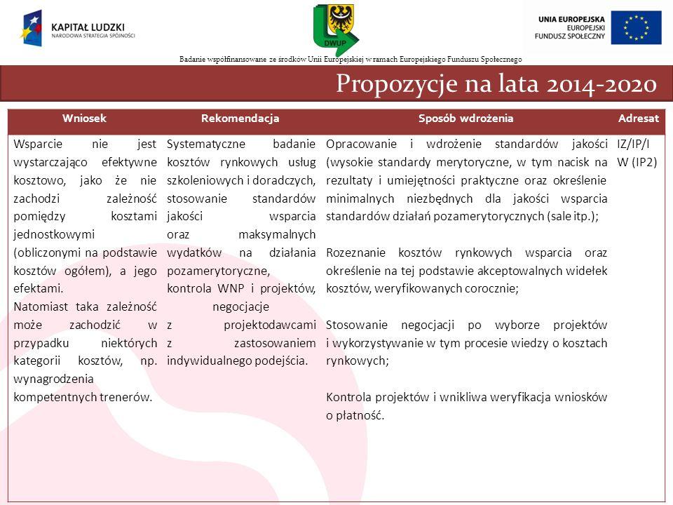 nnn Propozycje na lata 2014-2020