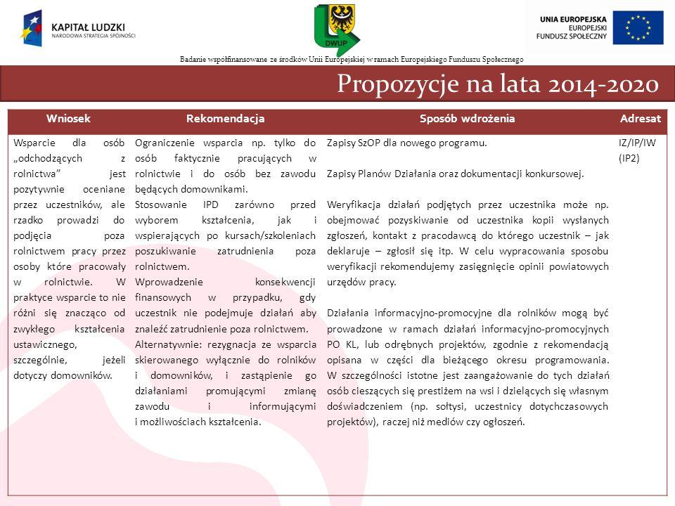 nnn Propozycje na lata 2014-2020 Wniosek Rekomendacja Sposób wdrożenia