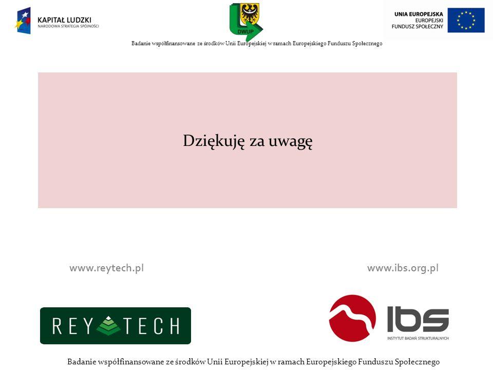 www.reytech.pl www.ibs.org.pl