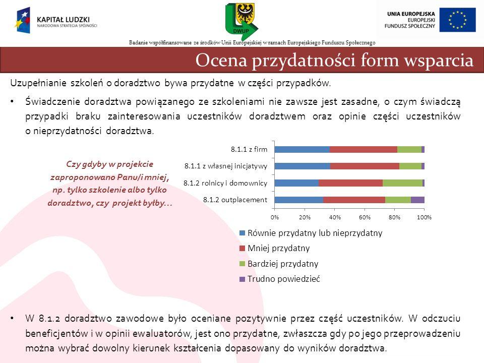 Ocena przydatności form wsparcia