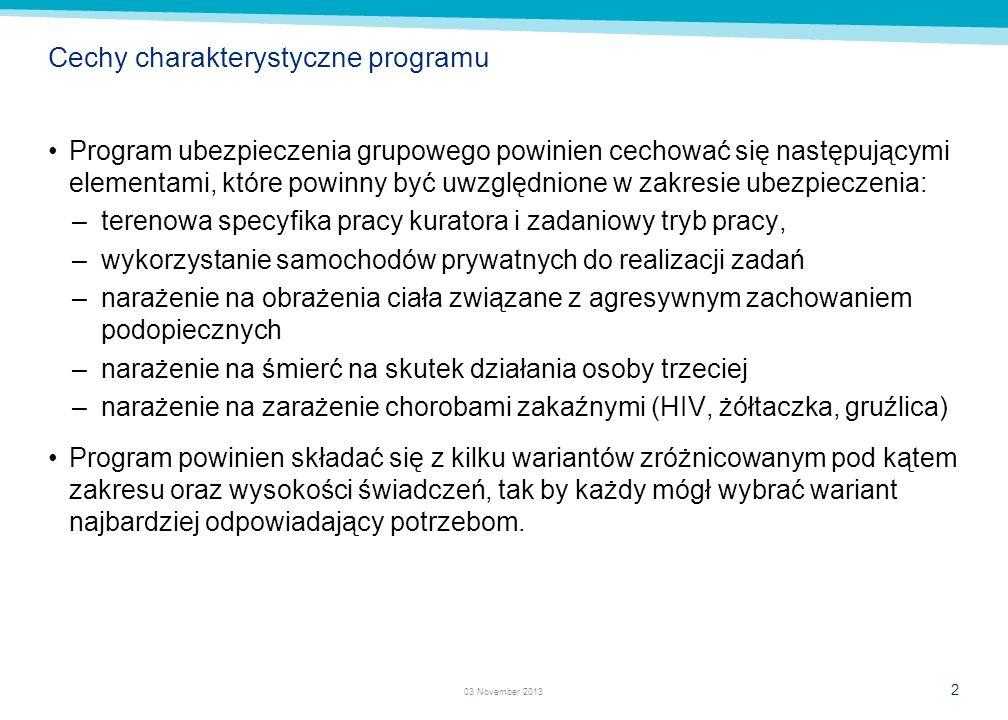 Cechy charakterystyczne programu