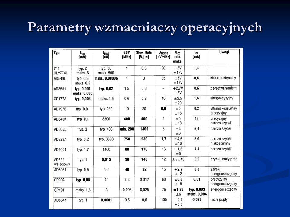 Parametry wzmacniaczy operacyjnych