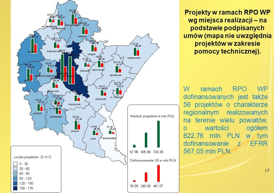 Projekty w ramach RPO WP wg miejsca realizacji – na podstawie podpisanych umów (mapa nie uwzględnia projektów w zakresie pomocy technicznej).