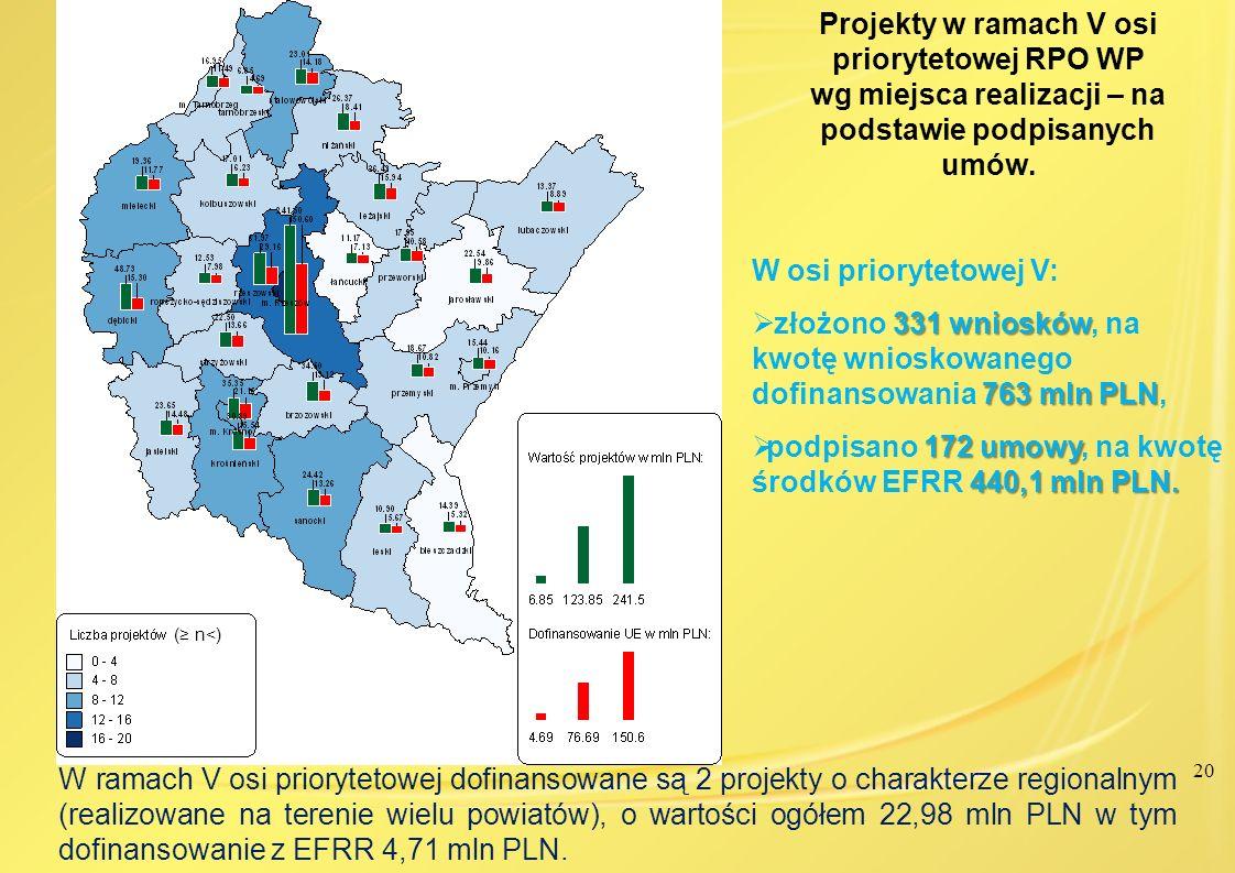podpisano 172 umowy, na kwotę środków EFRR 440,1 mln PLN.