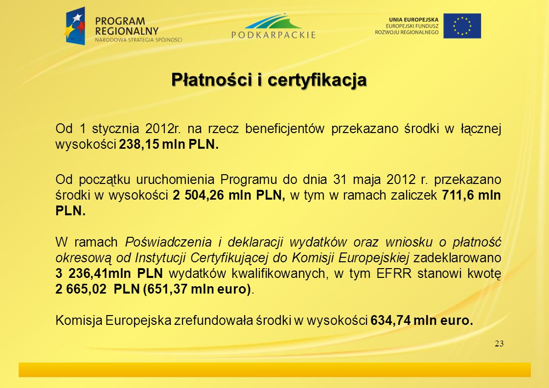Płatności i certyfikacja