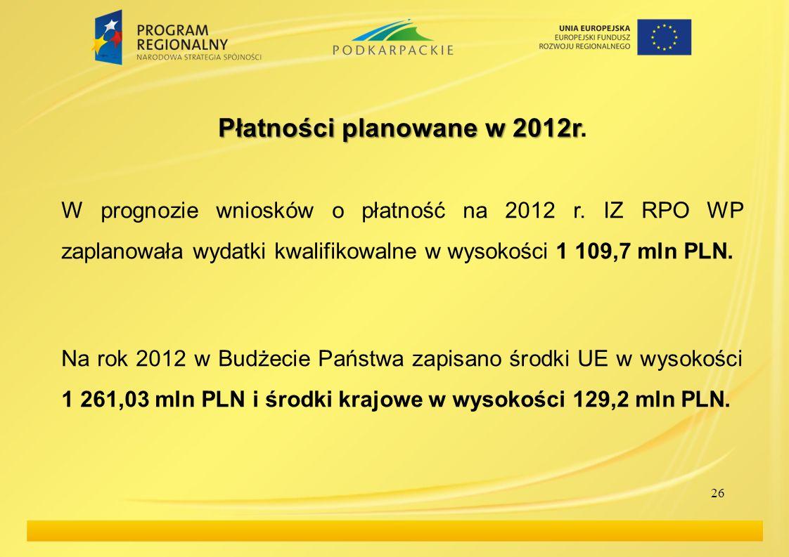 Płatności planowane w 2012r.