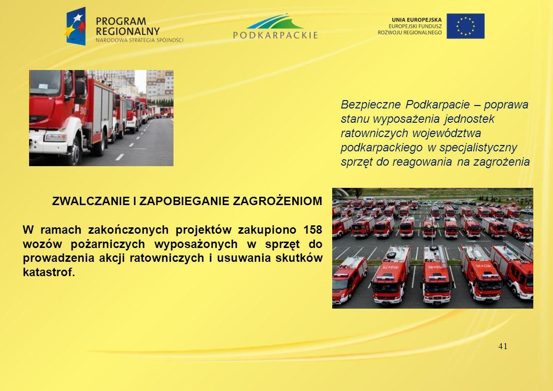 Bezpieczne Podkarpacie – poprawa stanu wyposażenia jednostek ratowniczych województwa podkarpackiego w specjalistyczny sprzęt do reagowania na zagrożenia