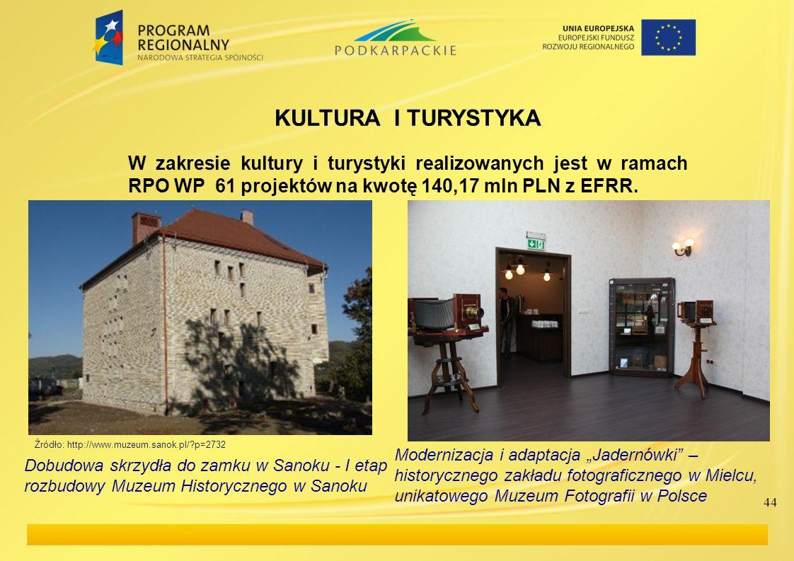 KULTURA I TURYSTYKA W zakresie kultury i turystyki realizowanych jest w ramach RPO WP 61 projektów na kwotę 140,17 mln PLN z EFRR.