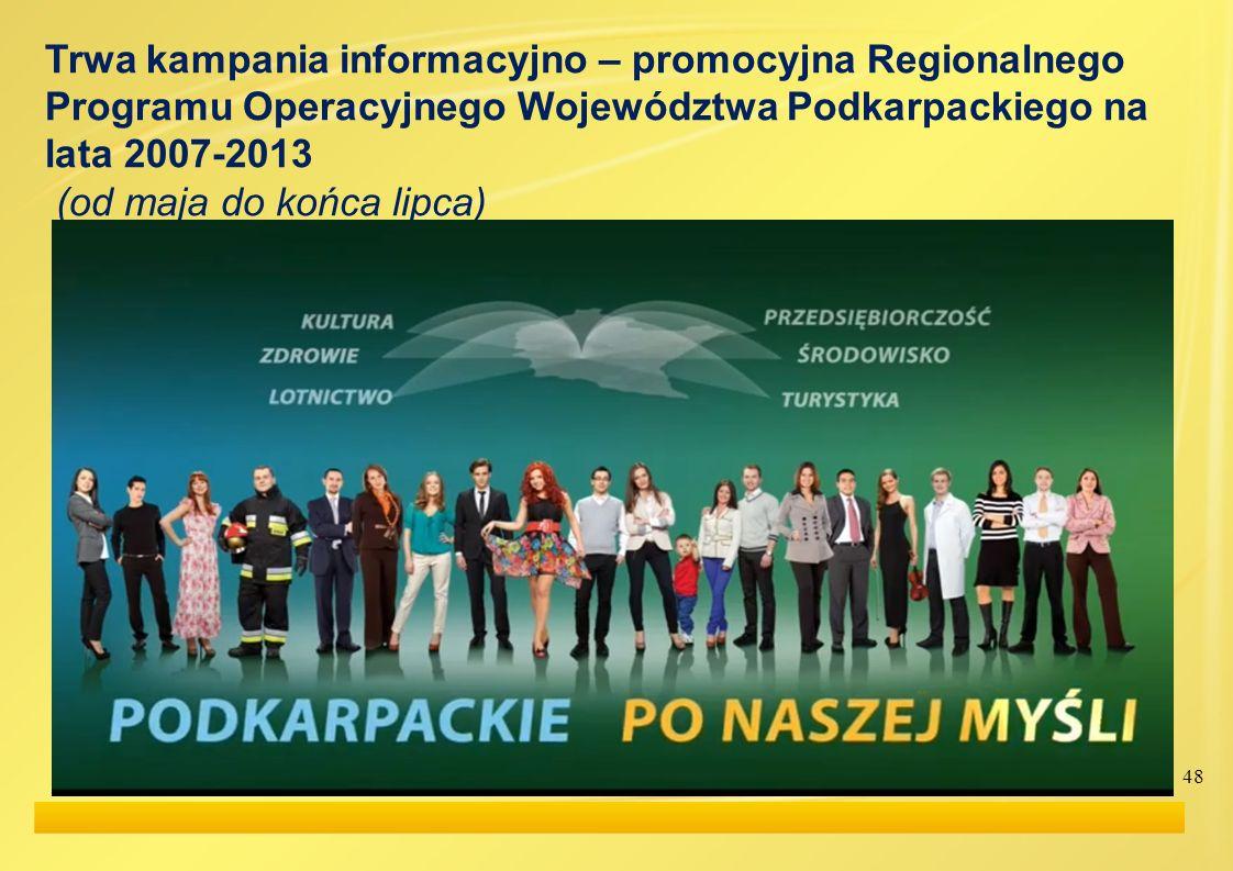 Trwa kampania informacyjno – promocyjna Regionalnego Programu Operacyjnego Województwa Podkarpackiego na lata 2007-2013