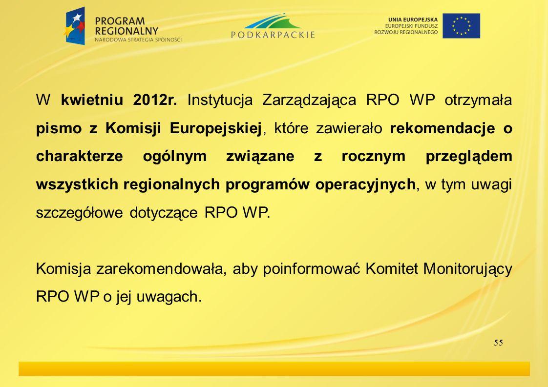 W kwietniu 2012r. Instytucja Zarządzająca RPO WP otrzymała pismo z Komisji Europejskiej, które zawierało rekomendacje o charakterze ogólnym związane z rocznym przeglądem wszystkich regionalnych programów operacyjnych, w tym uwagi szczegółowe dotyczące RPO WP.