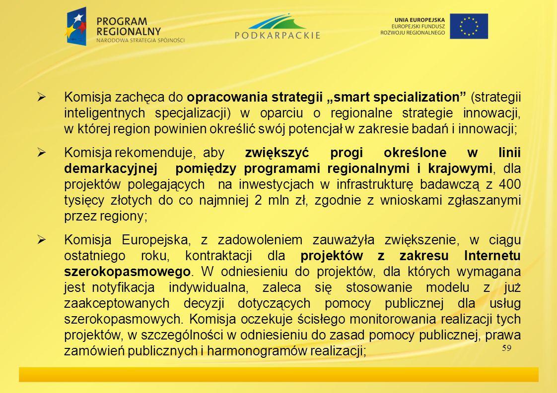 """Komisja zachęca do opracowania strategii """"smart specialization (strategii inteligentnych specjalizacji) w oparciu o regionalne strategie innowacji, w której region powinien określić swój potencjał w zakresie badań i innowacji;"""