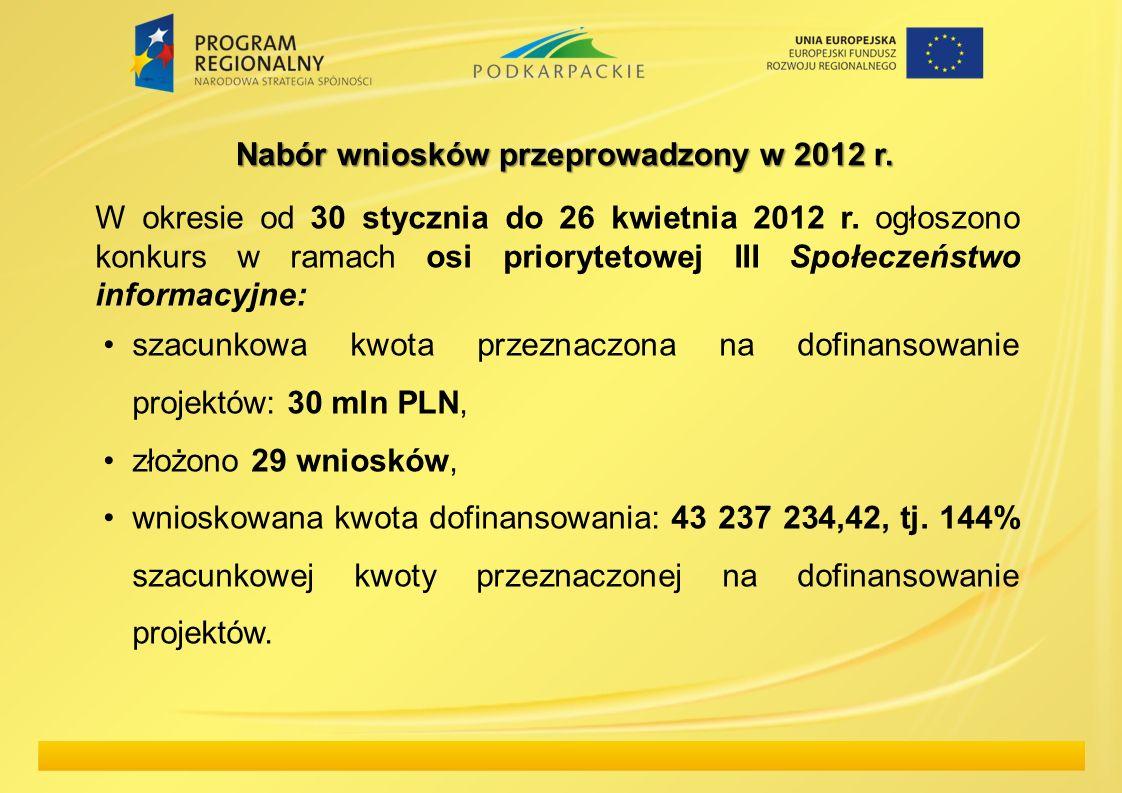 Nabór wniosków przeprowadzony w 2012 r.