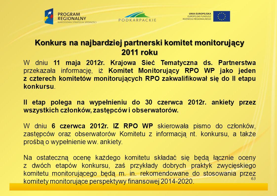 Konkurs na najbardziej partnerski komitet monitorujący