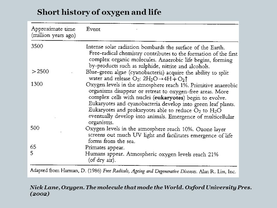 Short history of oxygen and life