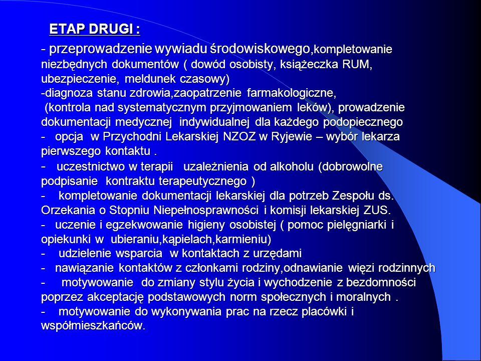 ETAP DRUGI : - przeprowadzenie wywiadu środowiskowego,kompletowanie niezbędnych dokumentów ( dowód osobisty, książeczka RUM, ubezpieczenie, meldunek czasowy) -diagnoza stanu zdrowia,zaopatrzenie farmakologiczne, (kontrola nad systematycznym przyjmowaniem leków), prowadzenie dokumentacji medycznej indywidualnej dla każdego podopiecznego - opcja w Przychodni Lekarskiej NZOZ w Ryjewie – wybór lekarza pierwszego kontaktu .