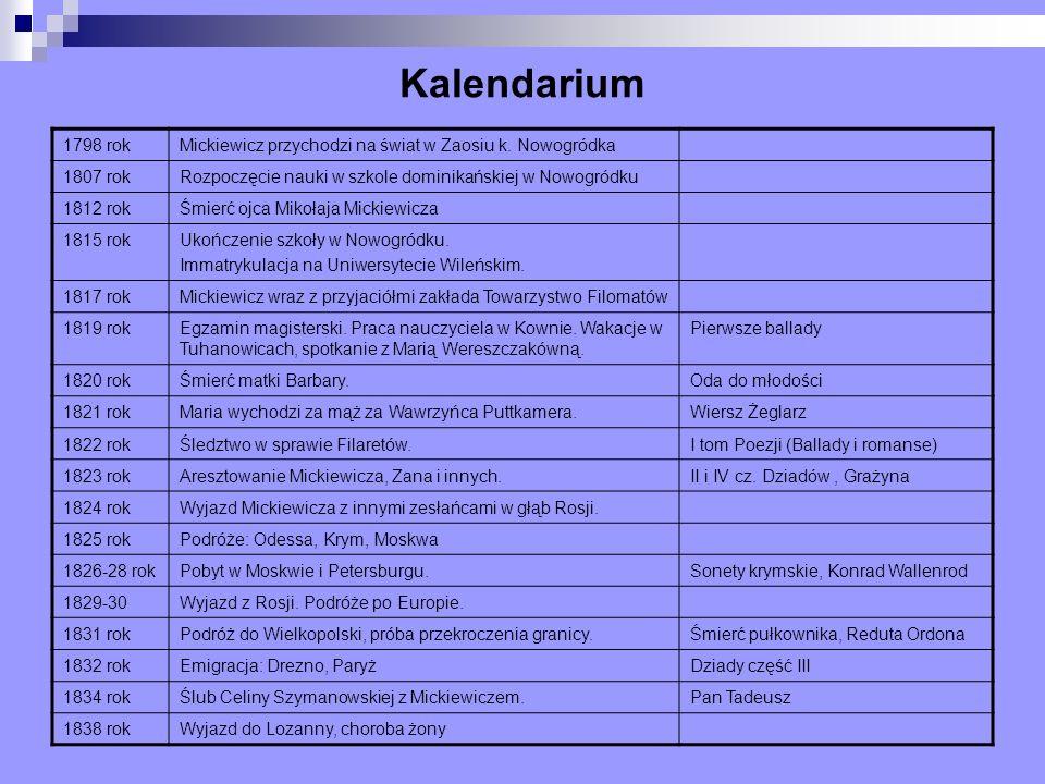 Kalendarium1798 rok. Mickiewicz przychodzi na świat w Zaosiu k. Nowogródka. 1807 rok. Rozpoczęcie nauki w szkole dominikańskiej w Nowogródku.