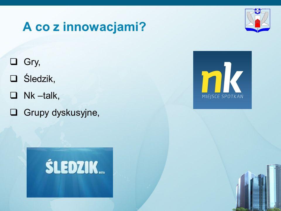 A co z innowacjami Gry, Śledzik, Nk –talk, Grupy dyskusyjne,