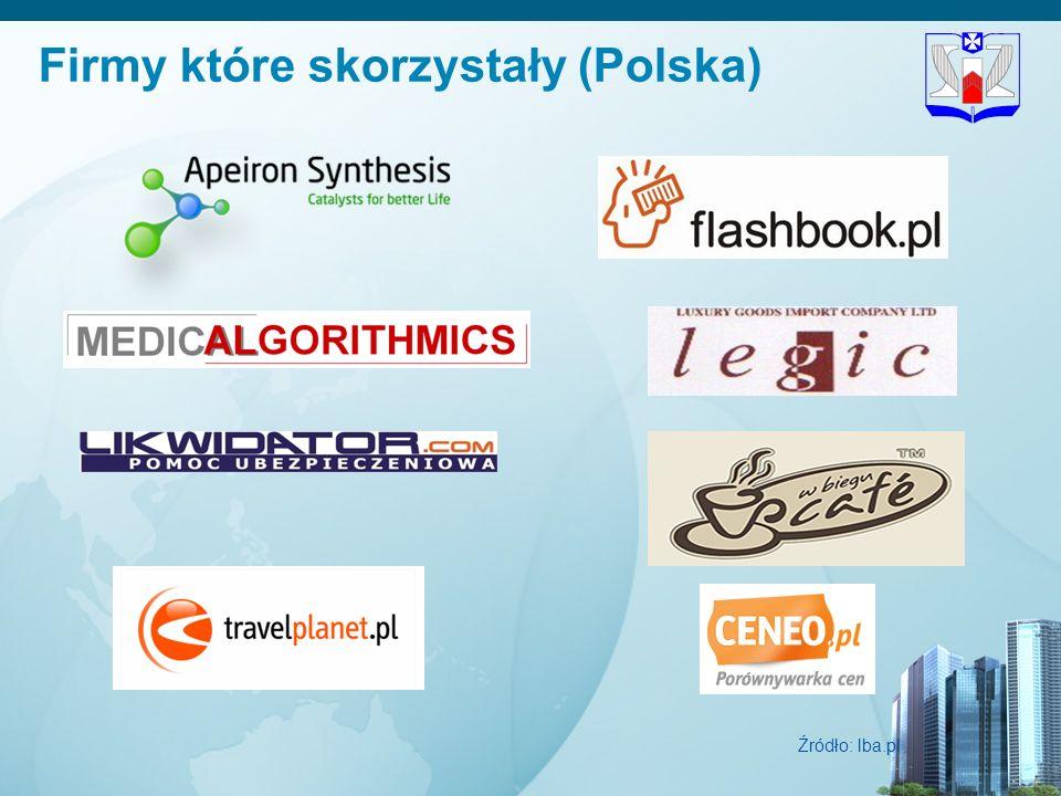 Firmy które skorzystały (Polska)