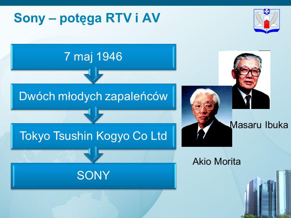 Sony – potęga RTV i AV Masaru Ibuka Akio Morita 7 maj 1946