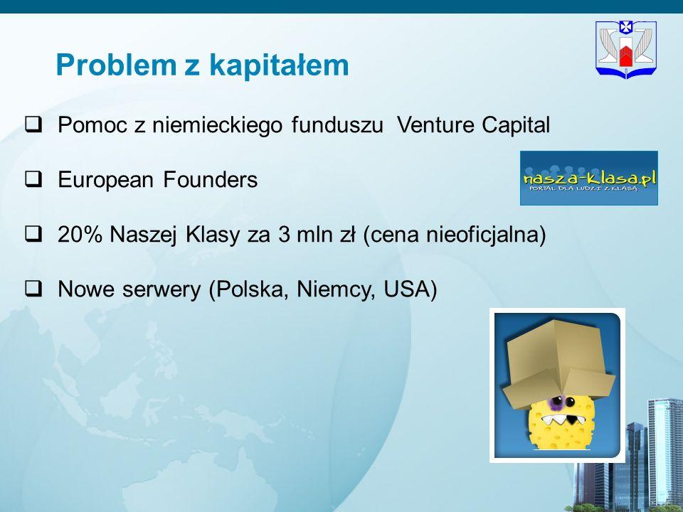 Problem z kapitałem Pomoc z niemieckiego funduszu Venture Capital
