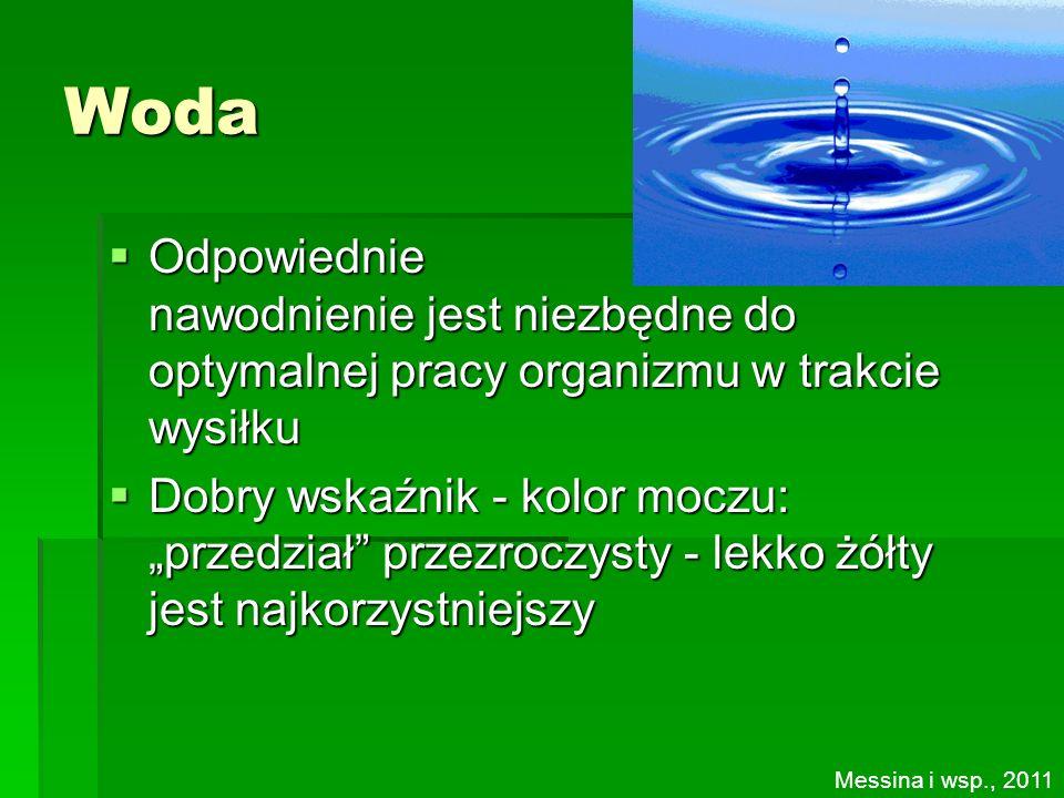 Woda Odpowiednie nawodnienie jest niezbędne do optymalnej pracy organizmu w trakcie wysiłku.
